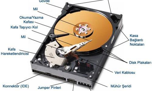 komponen harddisk