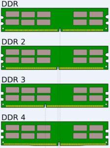 jenis jenis RAM DDR