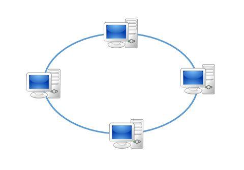 macam macam topologi jaringan komputer beserta kelebihan dan kekurangannya