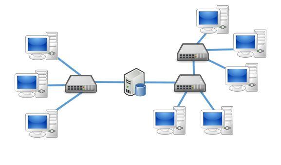 macam macam topologi jaringan komputer beserta gambar